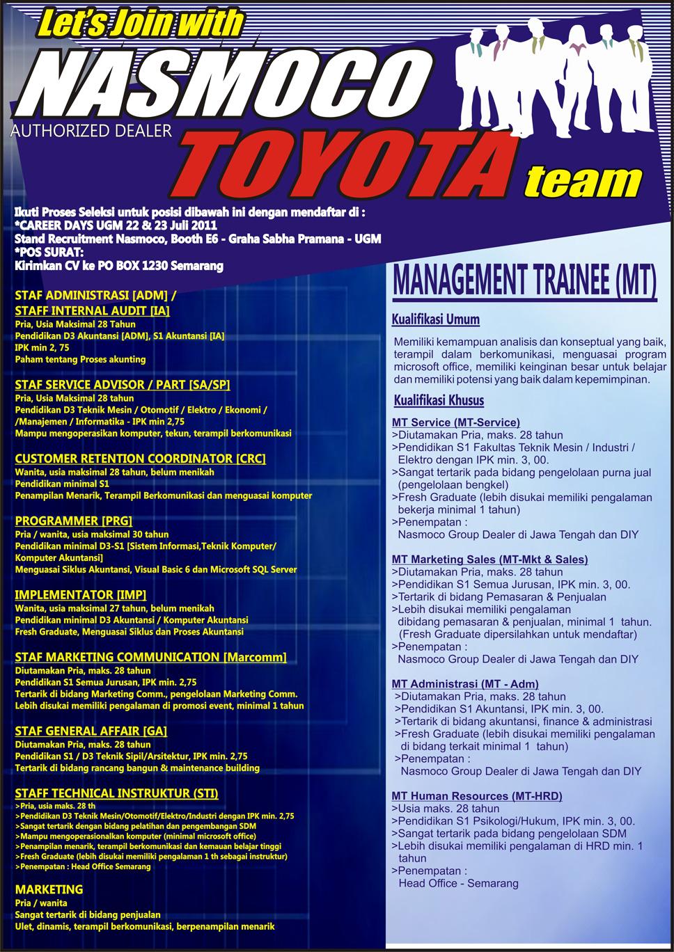 Lowongan Kerja Nasmoco Toyota