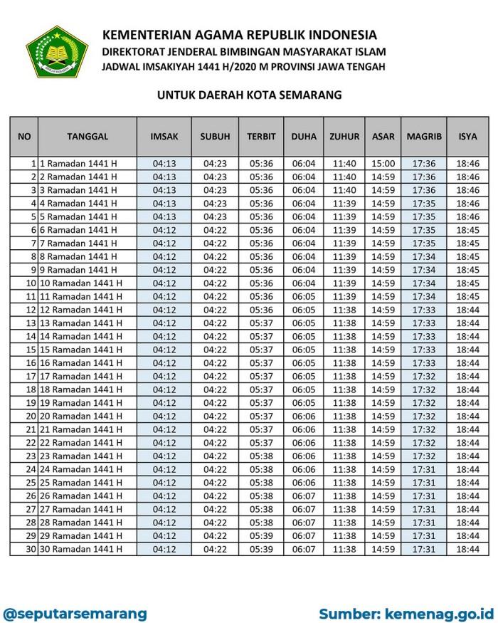 Jadwal Puasa 2020 1441H Semarang